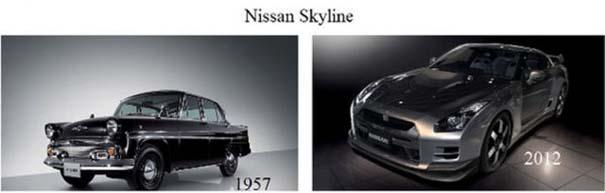 Μοντέλα αυτοκινήτων τότε και τώρα (20)