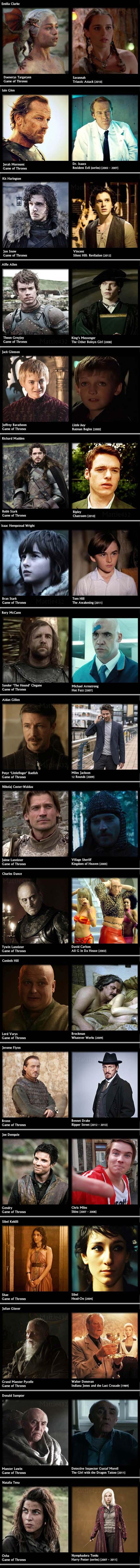 Οι ηθοποιοί του Game Of Thrones σε προηγούμενους ρόλους (3)