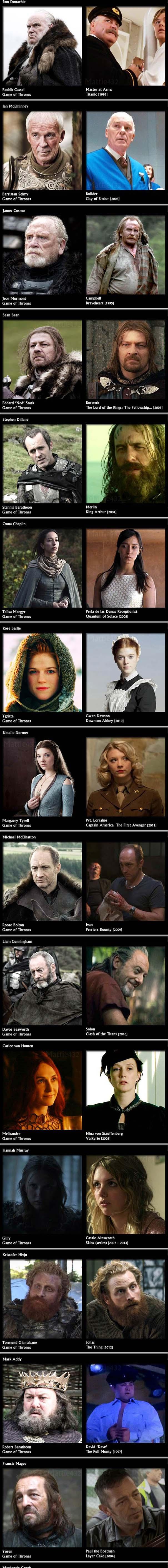 Οι ηθοποιοί του Game Of Thrones σε προηγούμενους ρόλους (4)