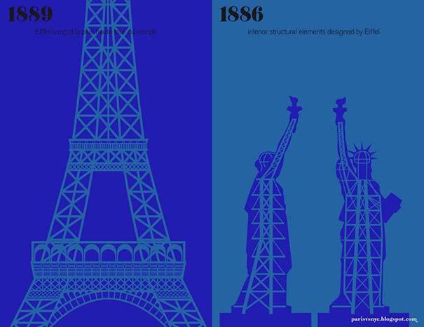 Παρίσι vs Νέα Υόρκη: Μια σύγκριση μέσα από μινιμαλίστικα σκίτσα (8)