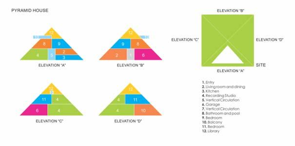 Σπίτι σε σχήμα πυραμίδας (5)
