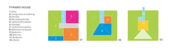 Σπίτι σε σχήμα πυραμίδας (6)