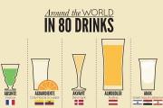 Ο γύρος του κόσμου σε 80 ποτά (1)