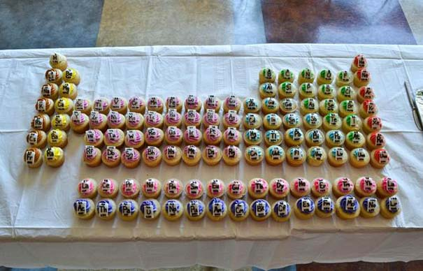 Cupcakes που θα λυπόσουν να φας (7)