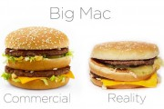 McDonald's: Διαφημίσεις vs πραγματικότητα (2)