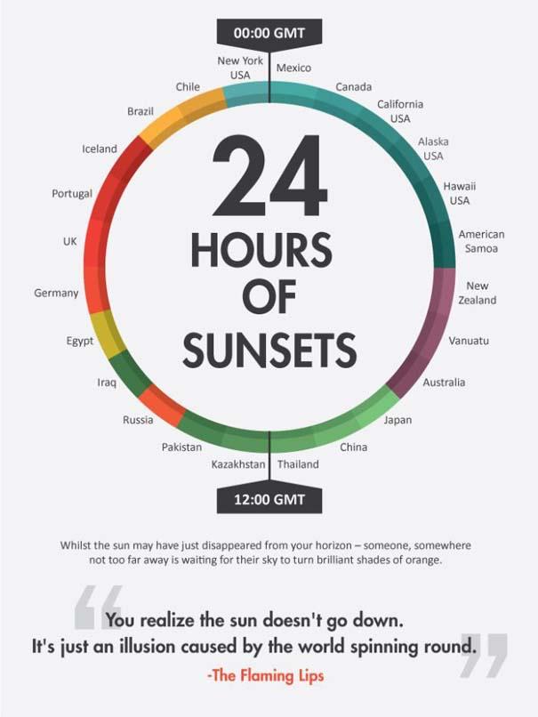 24 ώρες ηλιοβασίλεμα (1)