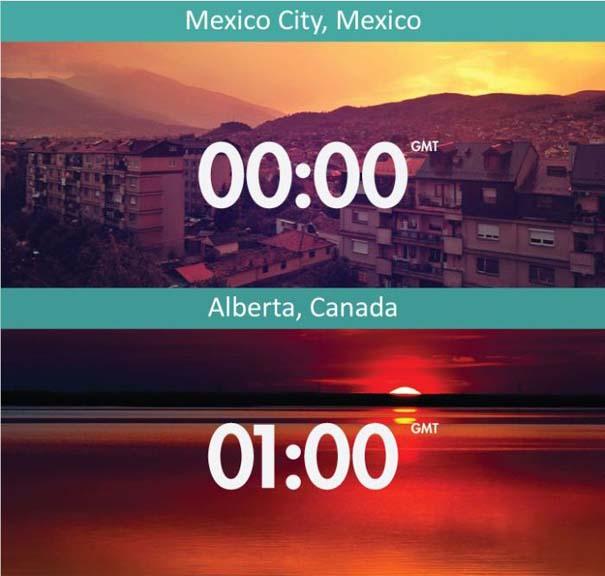 24 ώρες ηλιοβασίλεμα (2)
