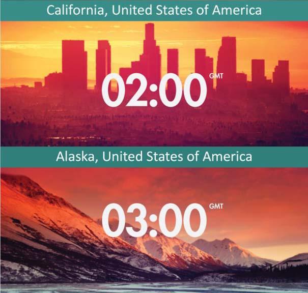 24 ώρες ηλιοβασίλεμα (3)