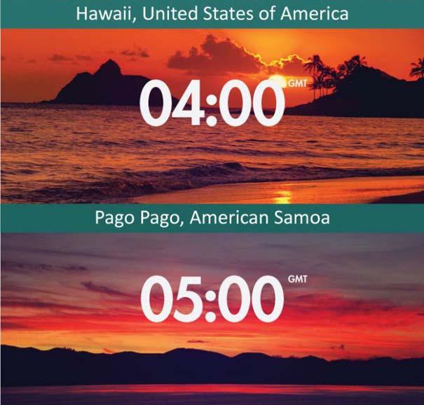 24 ώρες ηλιοβασίλεμα (4)