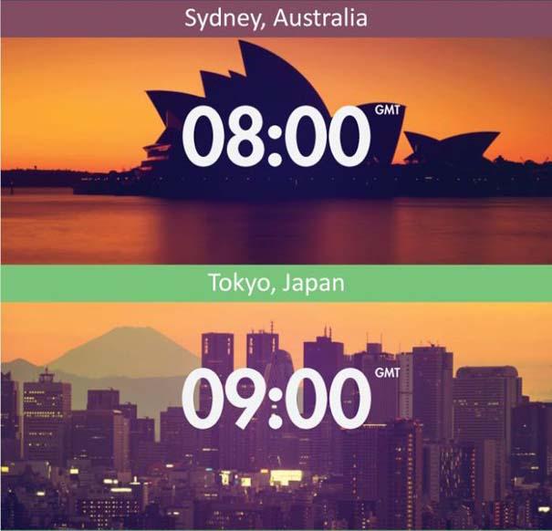 24 ώρες ηλιοβασίλεμα (6)