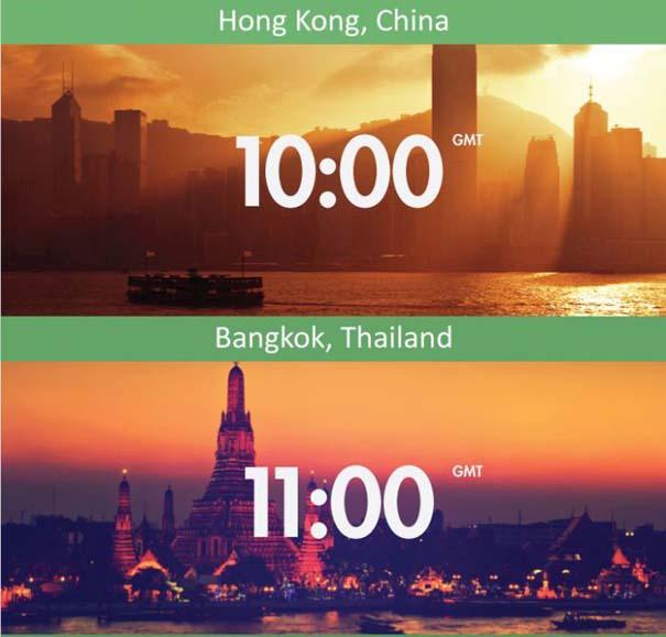 24 ώρες ηλιοβασίλεμα (7)