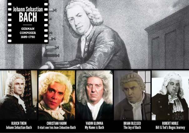 Διάσημα πρόσωπα και οι ηθοποιοί που τα υποδύθηκαν (4)