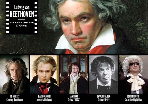 Διάσημα πρόσωπα και οι ηθοποιοί που τα υποδύθηκαν (5)