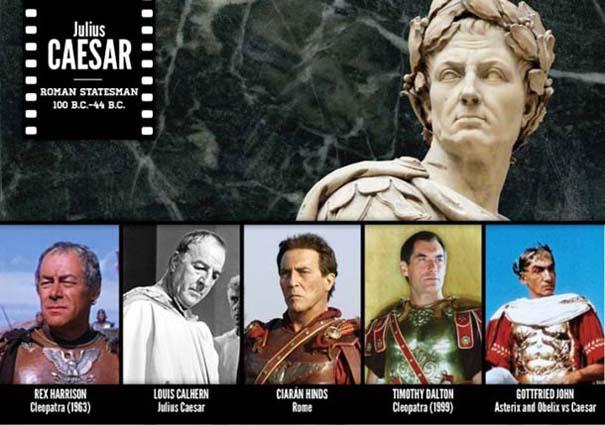 Διάσημα πρόσωπα και οι ηθοποιοί που τα υποδύθηκαν (7)