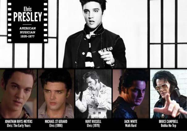 Διάσημα πρόσωπα και οι ηθοποιοί που τα υποδύθηκαν (13)