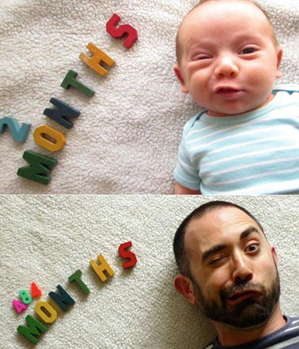 2 μηνών vs 484 μηνών | Φωτογραφία της ημέρας