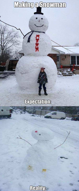 Προσδοκίες vs πραγματικότητα (13)