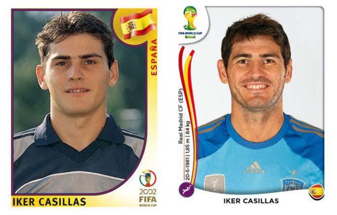 Ποδοσφαιριστές του Mundial: Τότε και τώρα (6)