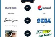 Αρχική ονομασία Google και άλλων brands (3)