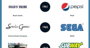 Η αρχική ονομασία της Google και άλλων brands
