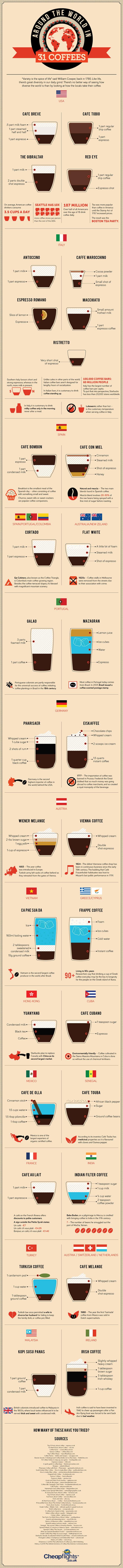 Πώς να παραγγείλετε καφέ σε 26 διαφορετικές χώρες | Otherside.gr (2)