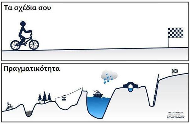 Προσδοκίες vs πραγματικότητα (1)