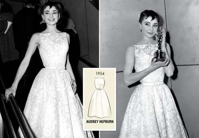 Τι φόρεσαν οι γυναίκες που κέρδισαν το Oscar από το 1929 μέχρι σήμερα (4)