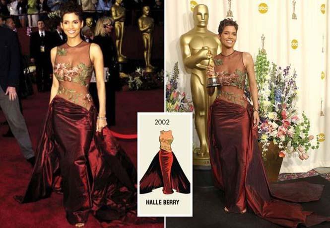 Τι φόρεσαν οι γυναίκες που κέρδισαν το Oscar από το 1929 μέχρι σήμερα (9)
