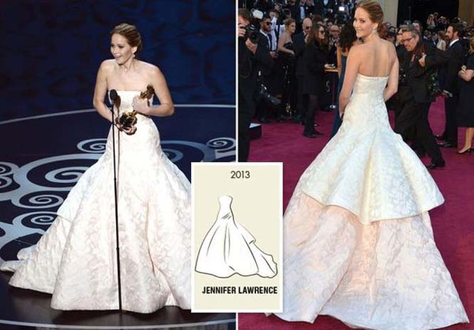 Τι φόρεσαν οι γυναίκες που κέρδισαν το Oscar από το 1929 μέχρι σήμερα (13)