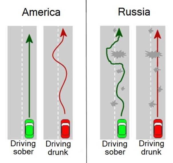 Εν τω μεταξύ, στη Ρωσία... #60 (8)
