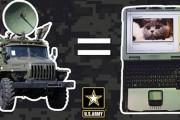 5 στρατιωτικές τεχνολογίες που χρησιμοποιούμε καθημερινά