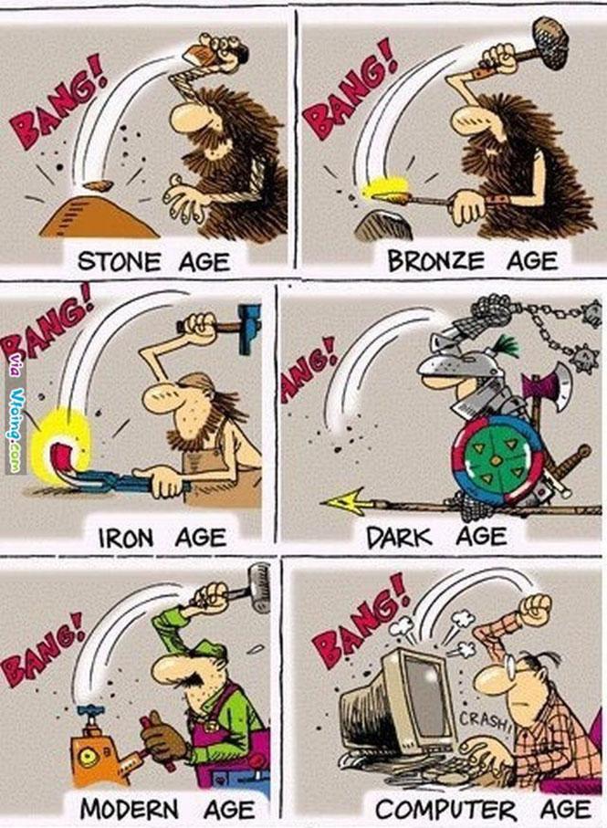 Η εξέλιξη του ανθρώπου στο πέρασμα των αιώνων (2)