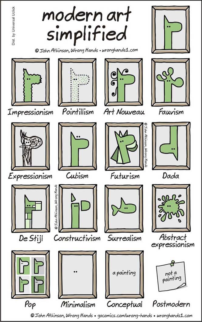 Εξηγώντας την μοντέρνα τέχνη σε μια εικόνα (2)