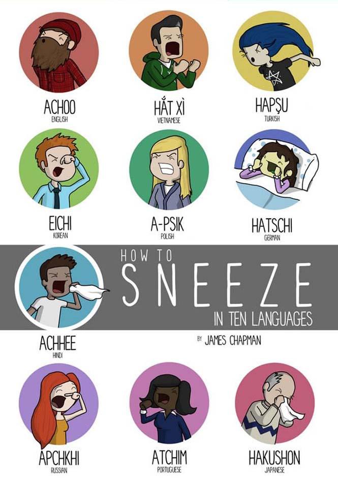 Καθημερινοί ήχοι σε διάφορες γλώσσες (8)