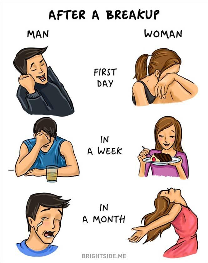 Άνδρες vs Γυναίκες: Οι διαφορές των δύο φύλων σε 14 χιουμοριστικά σκίτσα (11)