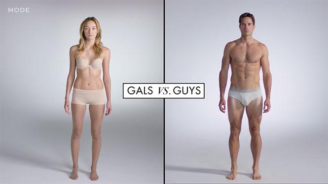100 χρόνια μόδας: Άνδρες vs Γυναίκες