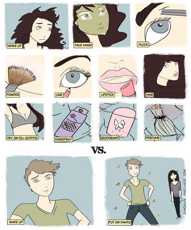 Άνδρες vs γυναίκες: Δύο διαφορετικοί κόσμοι (1)
