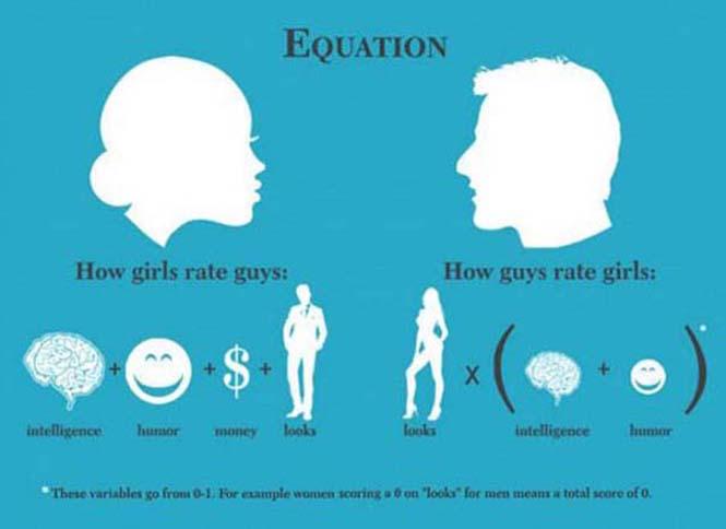 Άνδρες vs γυναίκες: Δύο διαφορετικοί κόσμοι (9)
