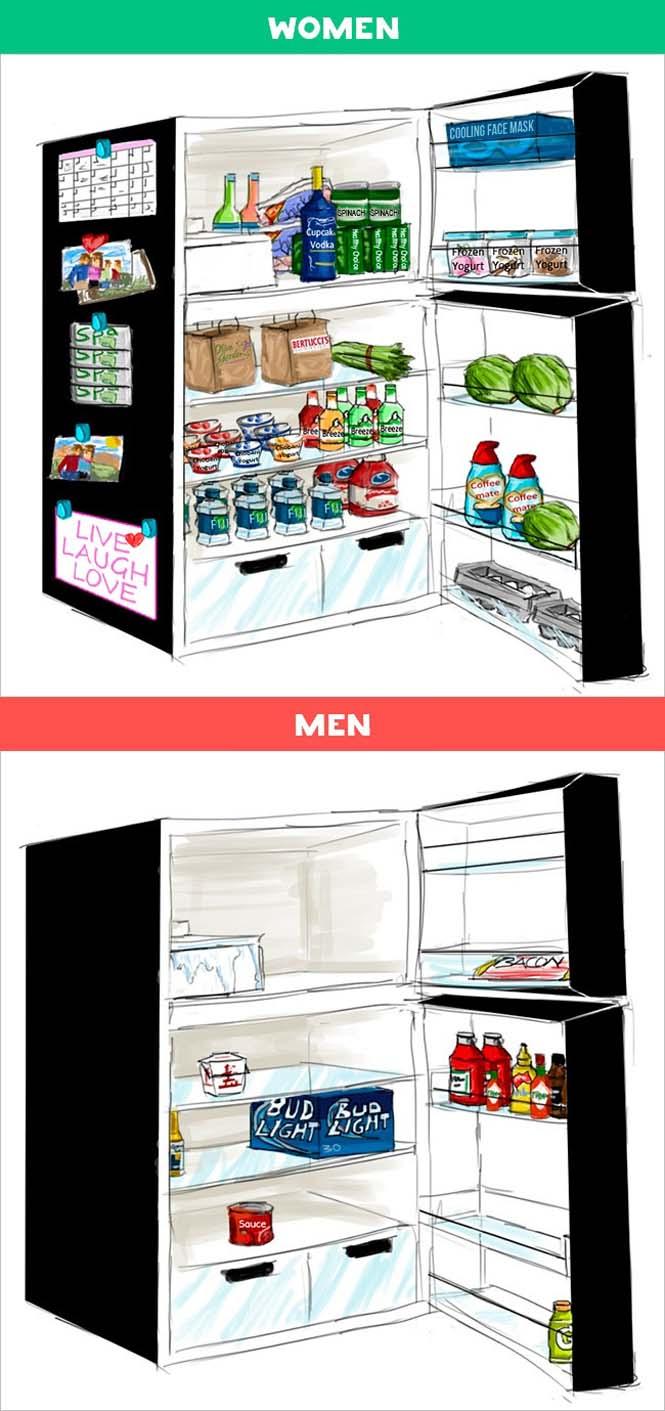 Άνδρες vs Γυναίκες: 10 χιουμοριστικές εικόνες με τις διαφορές των δυο φύλων (2)