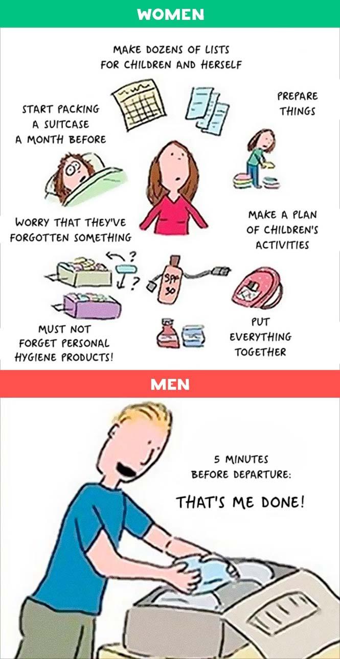 Άνδρες vs Γυναίκες: 10 χιουμοριστικές εικόνες με τις διαφορές των δυο φύλων (7)