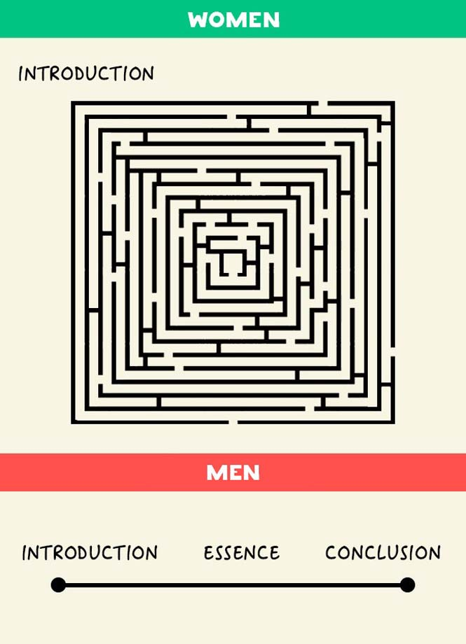 Άνδρες vs Γυναίκες: 10 χιουμοριστικές εικόνες με τις διαφορές των δυο φύλων (10)