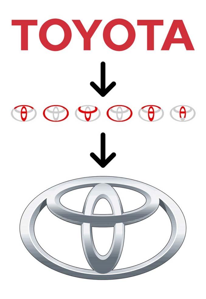 Κρυφά μηνύματα μέσα σε διάσημα λογότυπα (1)