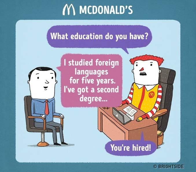 Πώς θα ήταν η συνέντευξη για δουλειά σε διάσημες εταιρείες (1)
