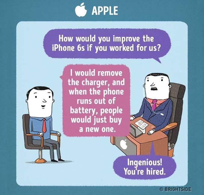Πώς θα ήταν η συνέντευξη για δουλειά σε διάσημες εταιρείες (9)