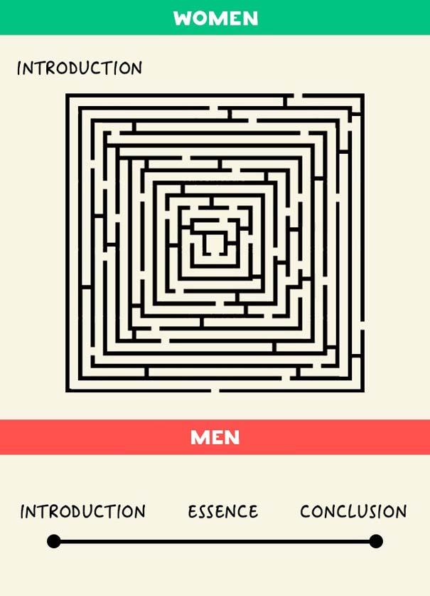 10 διαφορές μεταξύ ανδρών και γυναικών (10)
