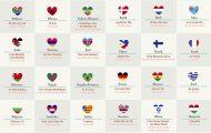 Πώς να πεις «Σ' αγαπώ» σε 50 διαφορετικές γλώσσες (1)
