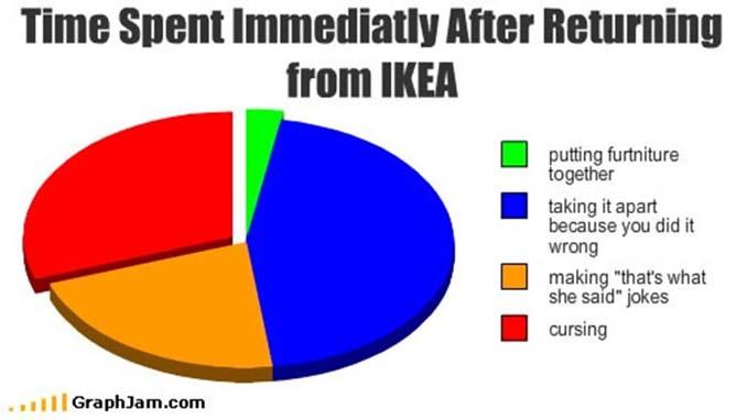 Αστεία που θα καταλάβεις μόνο αν πηγαίνεις συχνά στα ΙΚΕΑ (13)