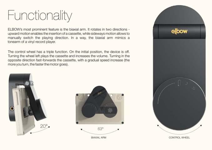 Ένα μοντέρνο WalkMan για τις παλιές κασέτες σας (5)