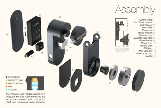 Ένα μοντέρνο WalkMan για τις παλιές κασέτες σας (7)