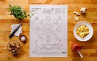 ΙΚΕΑ σελίδες μαγειρικής (1)